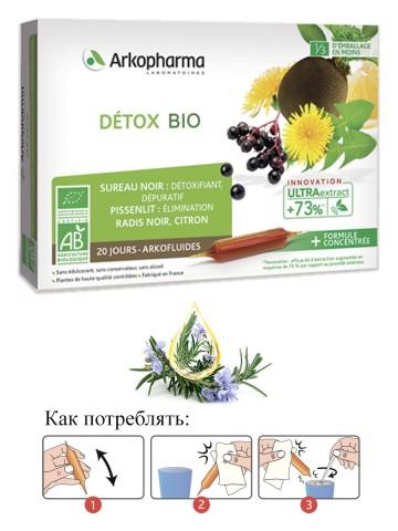 Arkopharma Laboratoires, Détox (очищение организма), ампулы, 20х10 мл