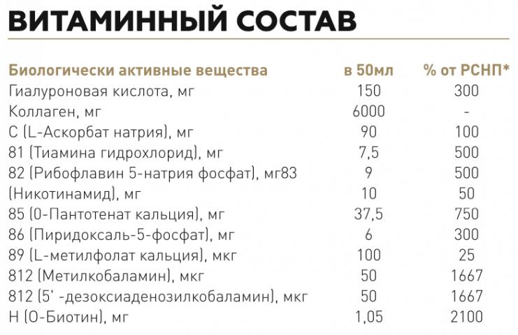 Wolfsport+iTAB, Вкусный коллаген (ананас), шоты, 12х50 мл