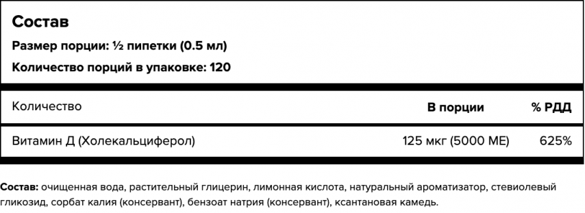 Maxler, Витамин D3 (Д3) 5000 IU, капли, 60 мл